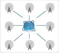 IP网络互联对讲机系统